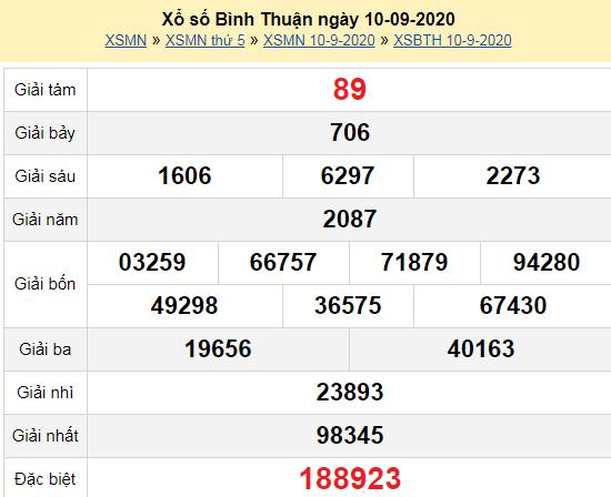 Xổ số Bình Thuận 10/9/2020