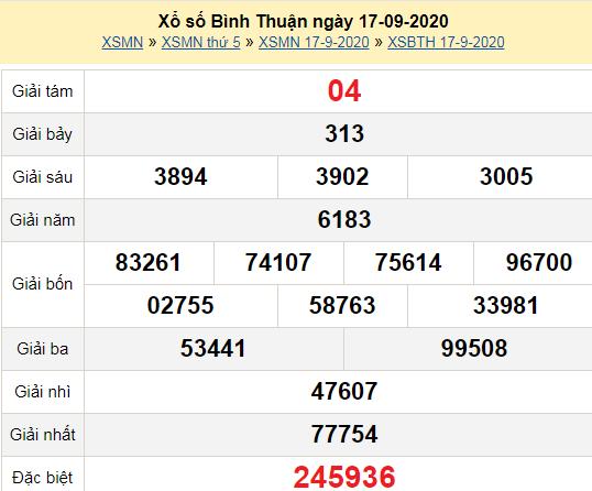 Xổ số Bình Thuận 19/9/2020