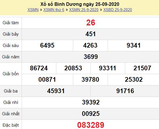 XSBD 25/9/2020