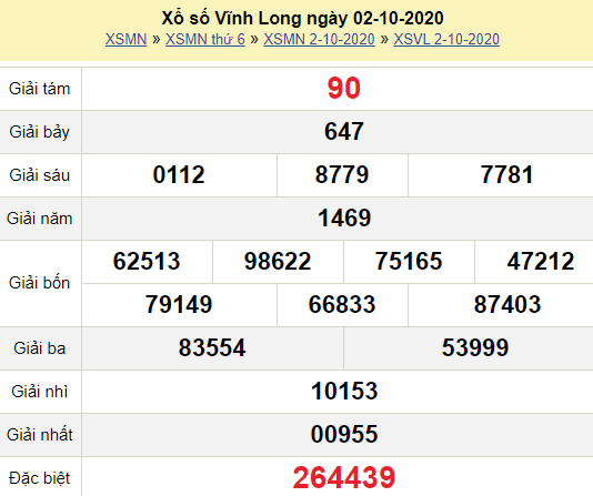 XSVL 2/10/2020