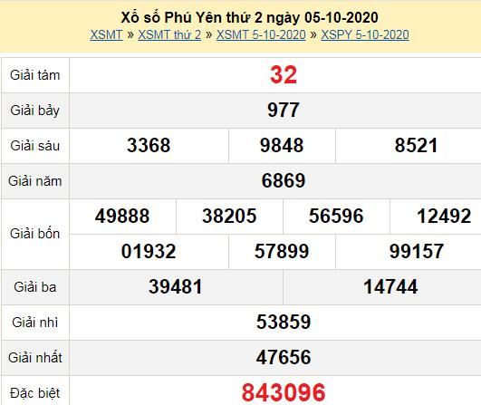 XSPY 5/10/2020