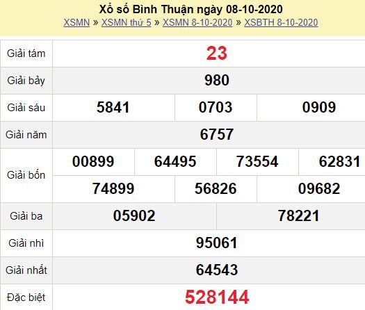 XSBTH 8/10/2020