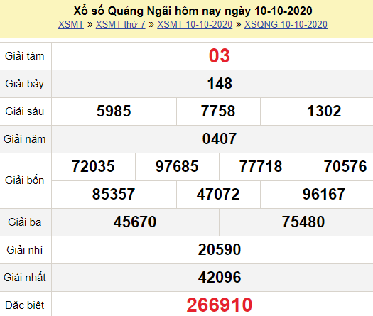 XSQNG 10/10/2020