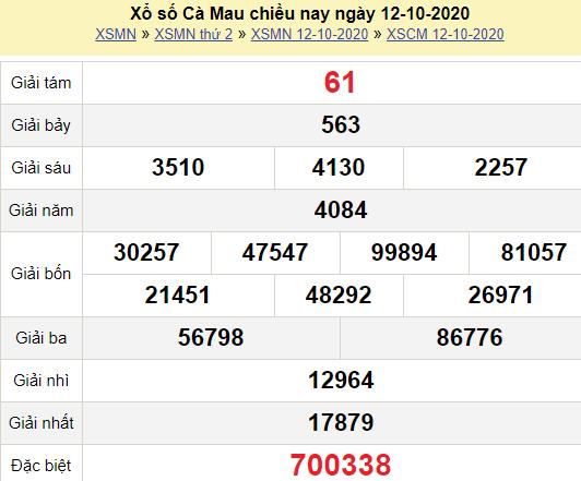 XSCM 12/10/2020