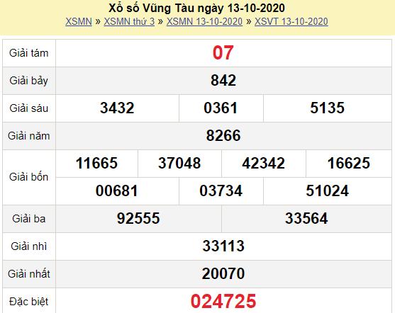 XSVT 13/10/2020