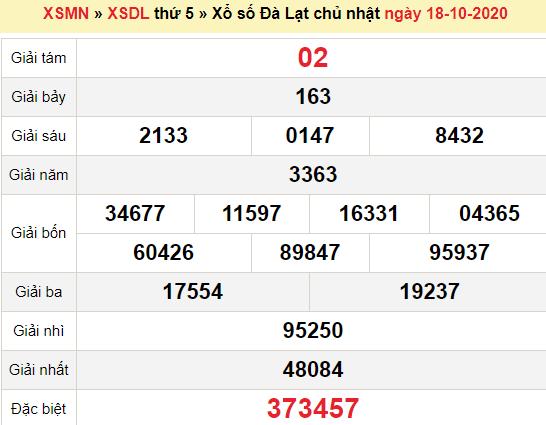 XSDL 18/10/2020