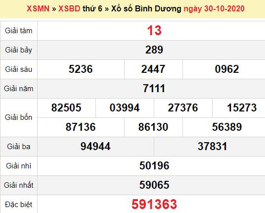 XSBD 30/10/2020