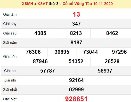 XSVT 10/11/2020