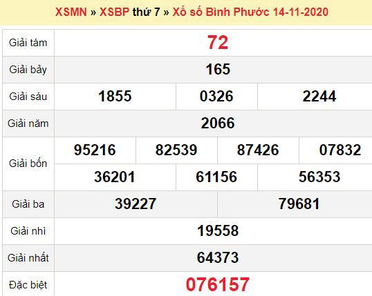 XSBP 14/11/2020