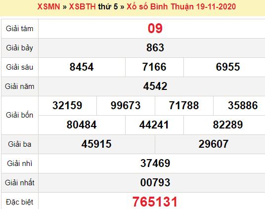 XSBTH 19/11/2020