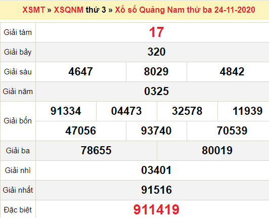 XSQNM 24/11/2020