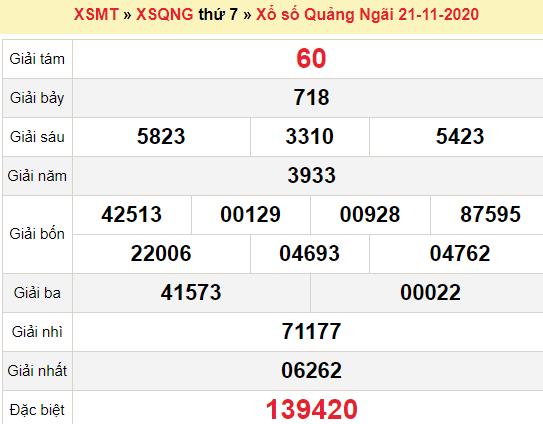 XSQNG 21/11/2020
