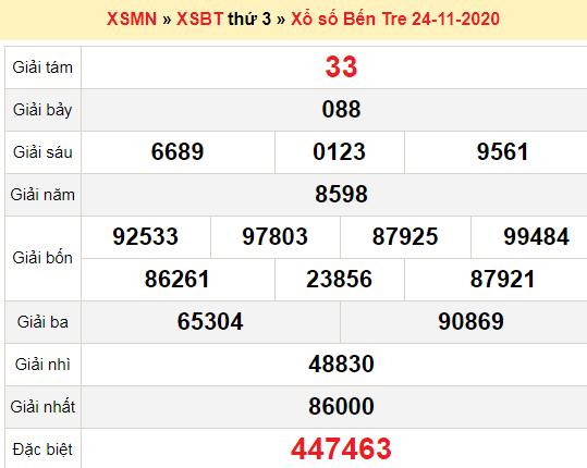 XSBT 24/11/2020