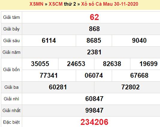 XSCM 30/11/2020