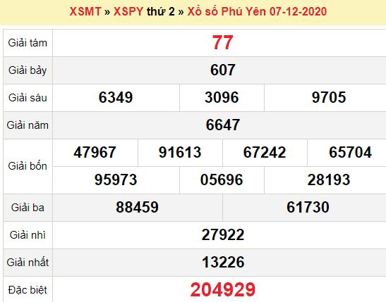 XSPY 7/12/2020