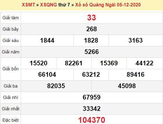 XSQNG 5/12/2020