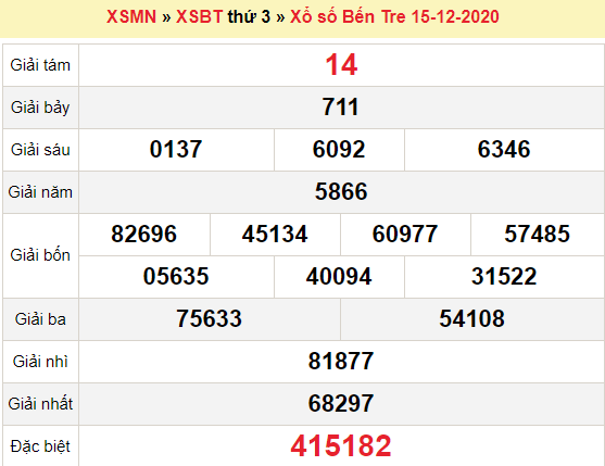 XSBT 15/12/2020