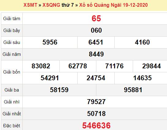 XSQNG 19/12/2020