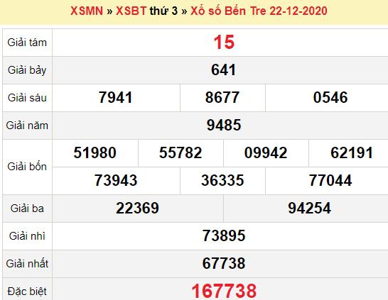 XSBT 22/12/2020