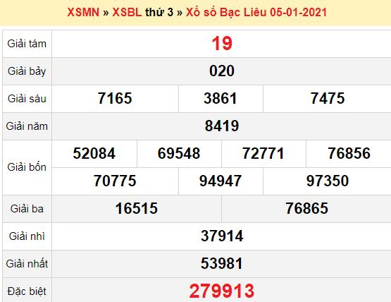 XSBL 5/1/2021