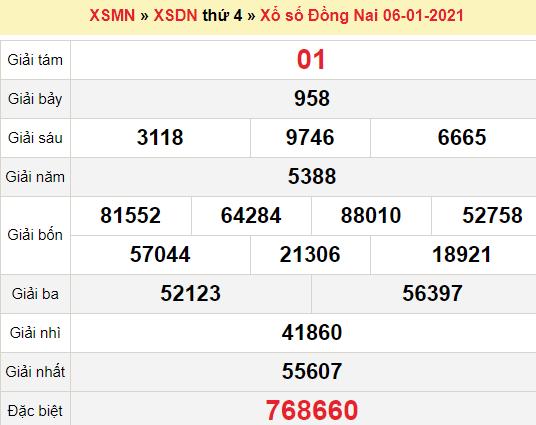 XSDN 6/1/2021