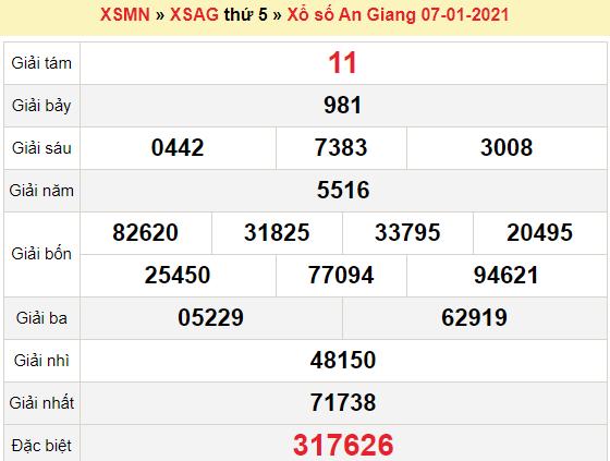 XSAG 7/1/2021