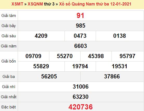 XSQNM 12/1/2021