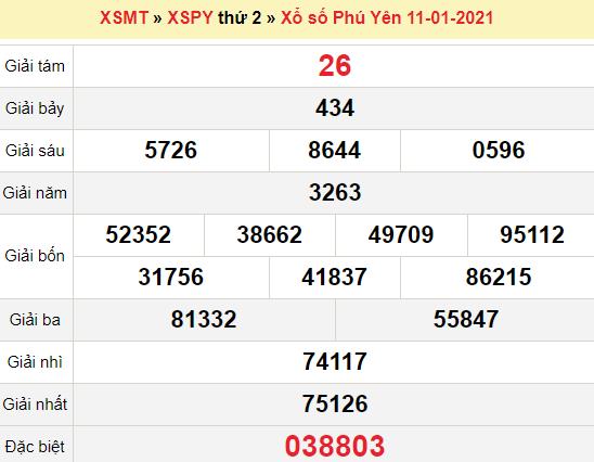 XSPY 11/1/2021