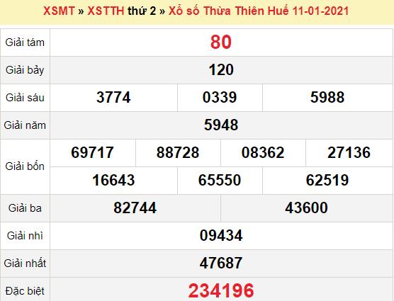 XSTTH 11/1/2021