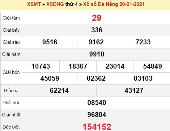 XSDNG 20/1/2021