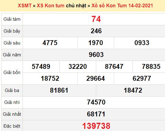 XSKT 14/2/2021