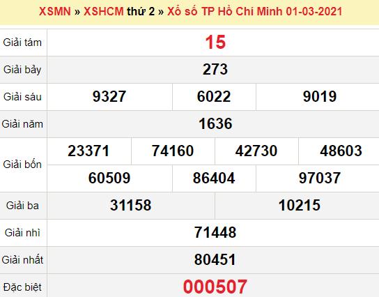 XSHCM 1/3/2021
