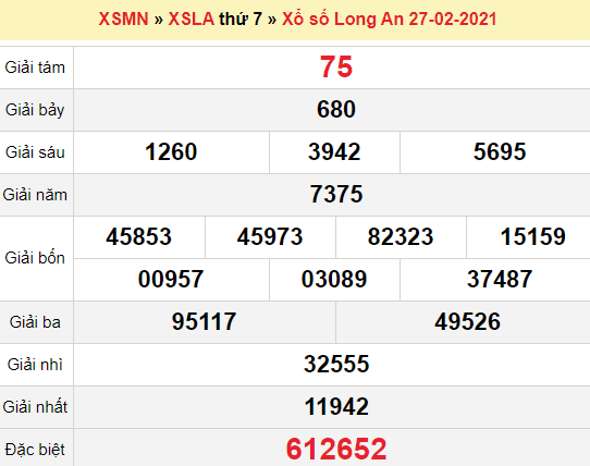 XSLA 27/2/2021