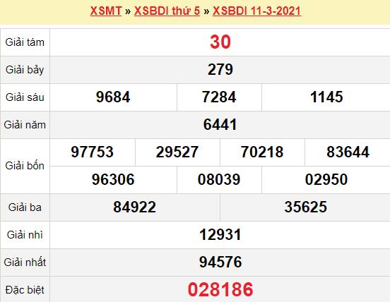 XSBDI 11/3/2021