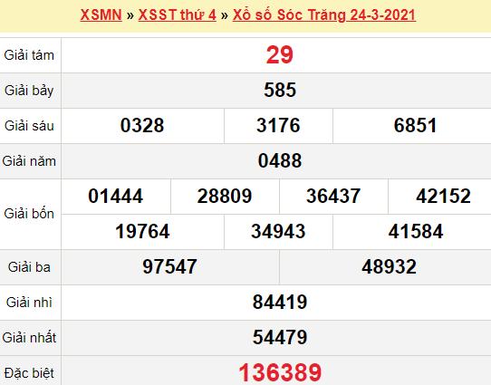 XSST 24/3/2021