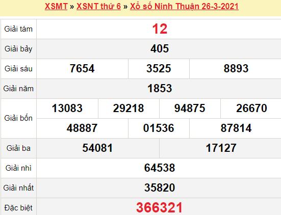 XSNT 26/3/2021