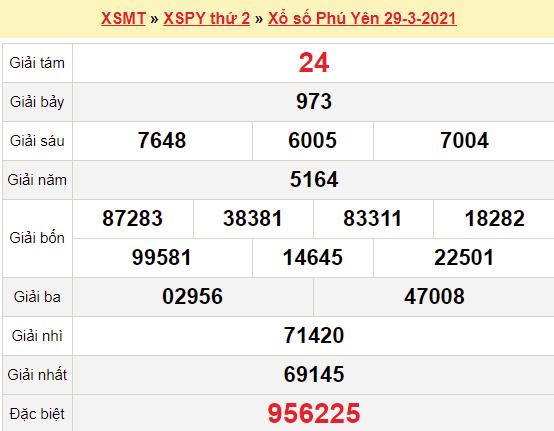 XSPY 29/3/2021