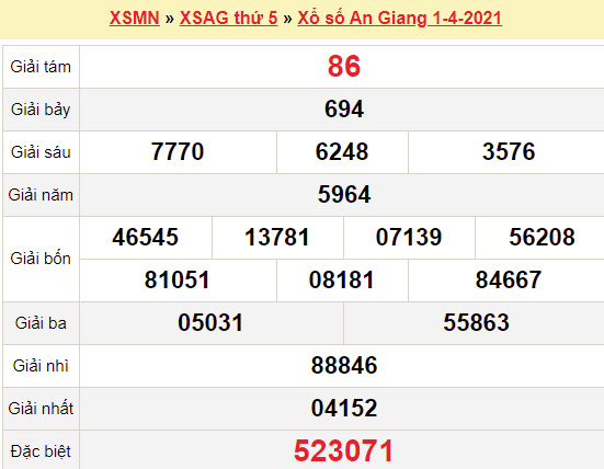 XSAG 1/4/2021