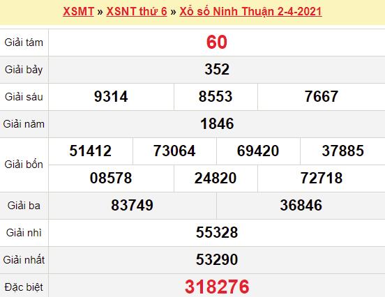 XSNT 2/4/2021