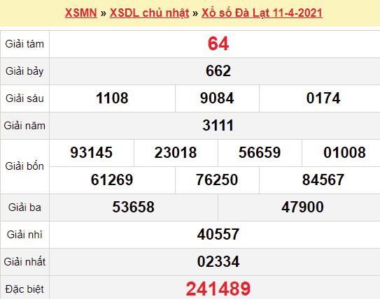 XSDL 11/4/2021