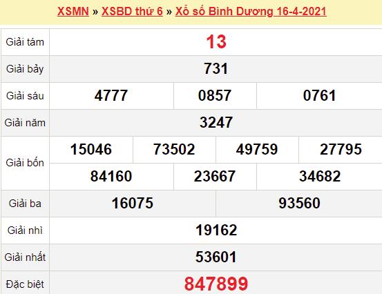 XSBD 16/4/2021