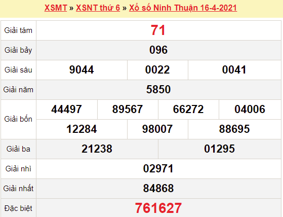 XSNT 16/4/2021