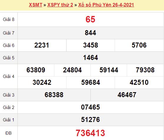 XSPY 26/4/2021