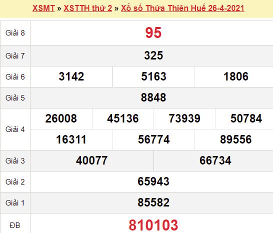 XSTTH 26/4/2021