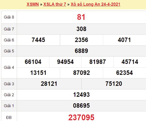XSLA 24/4/2021
