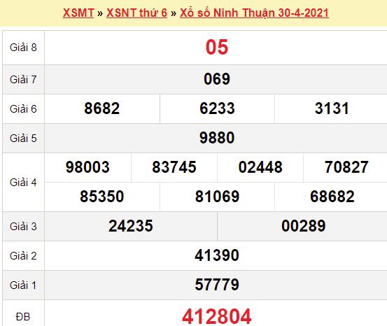 XSNT 30/4/2021