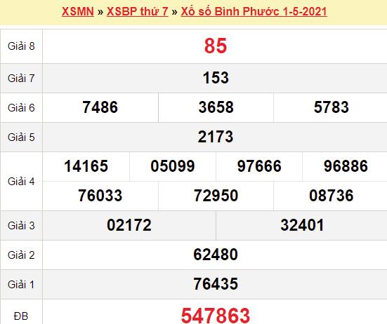 XSBP 1/5/2021
