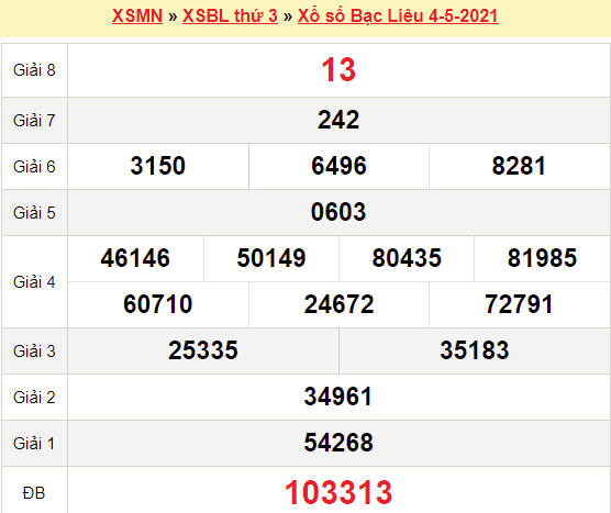 XSBL 4/5/2021