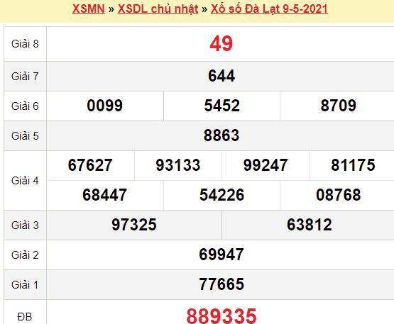 XSDL 9/5/2021