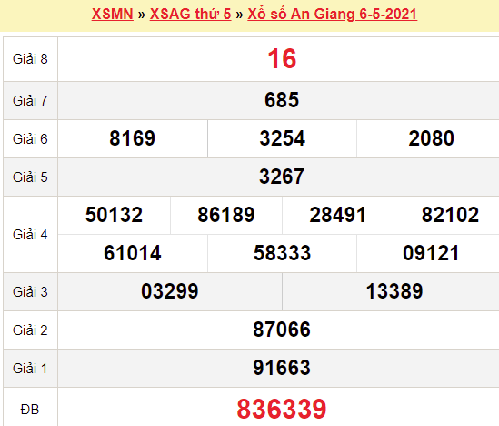XSAG 6/5/2021